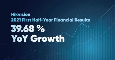 Hikvision announces 2021 first half-year financial results